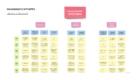 smart-moov-strategie-ux-groupe1-m1-esd-16