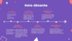 smart-moove-strategie-ux-esd-paris-7