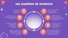 smart-moove-strategie-ux-esd-paris-9