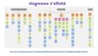 smart-moove-strategie-ux-esd-paris-10