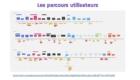smart-moove-strategie-ux-esd-paris-11
